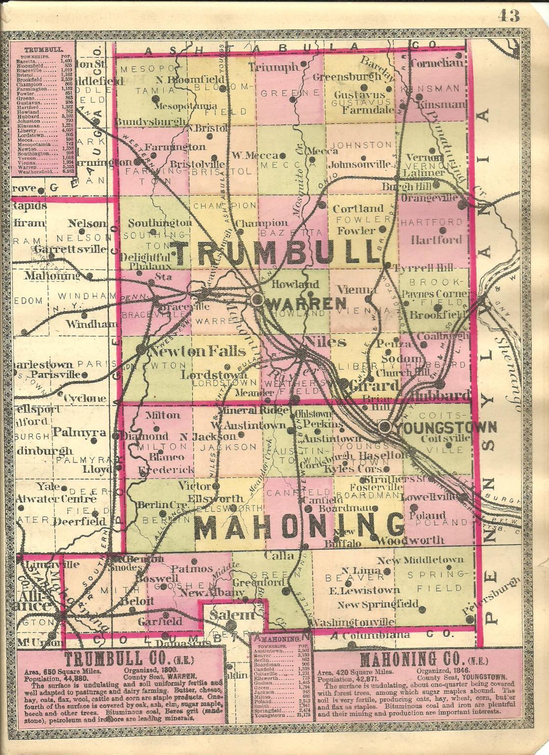 Mahoning County – Ohio Ghost Town Exploration Co. on
